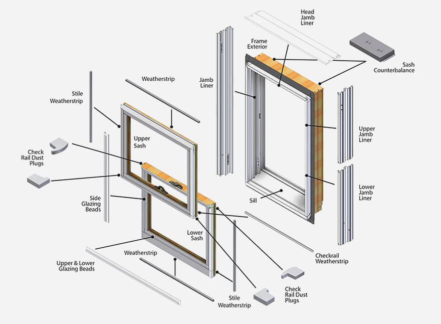 Andersen Windows Repair Installation And Service Company