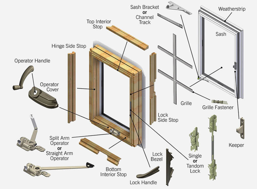 Andersen Windows Repair Installation And Service Company In Nj